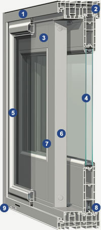 French Style Sliding Patio Door