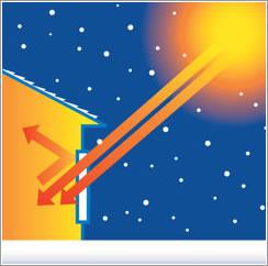 Low energy windows winter